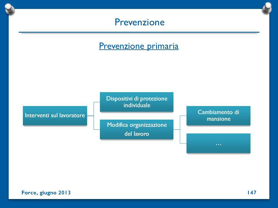 Prevenzione Prevenzione primaria Interventi sul lavoratore