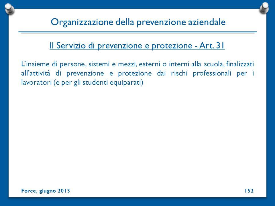 Organizzazione della prevenzione aziendale