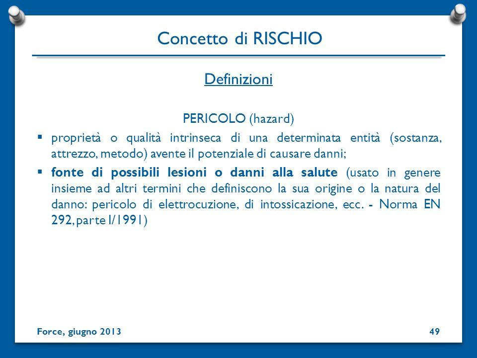 Concetto di RISCHIO Definizioni PERICOLO (hazard)