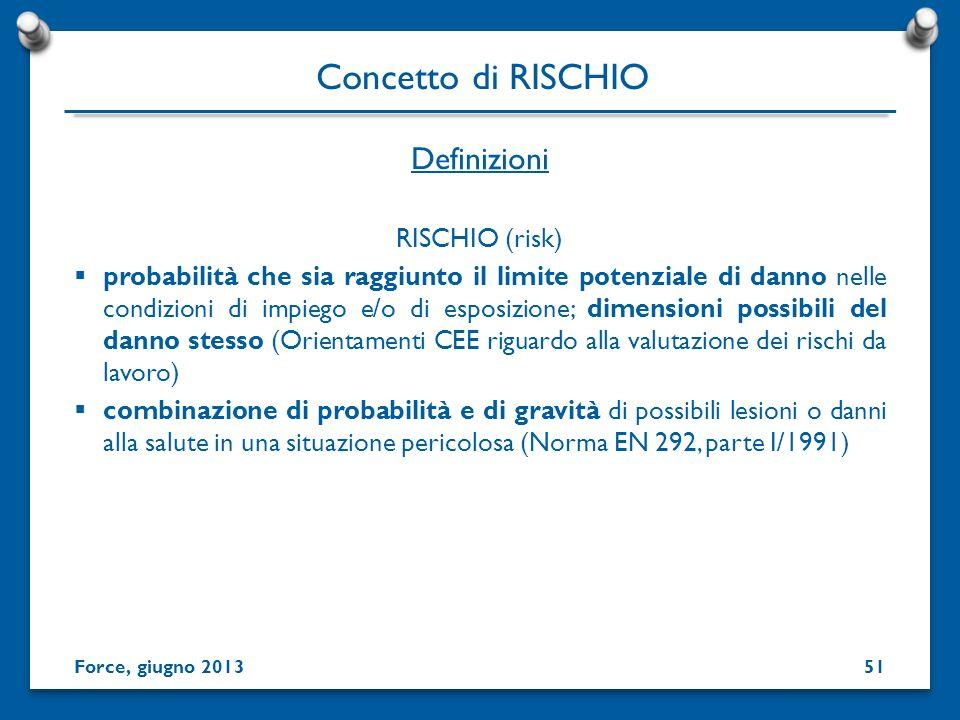 Concetto di RISCHIO Definizioni RISCHIO (risk)