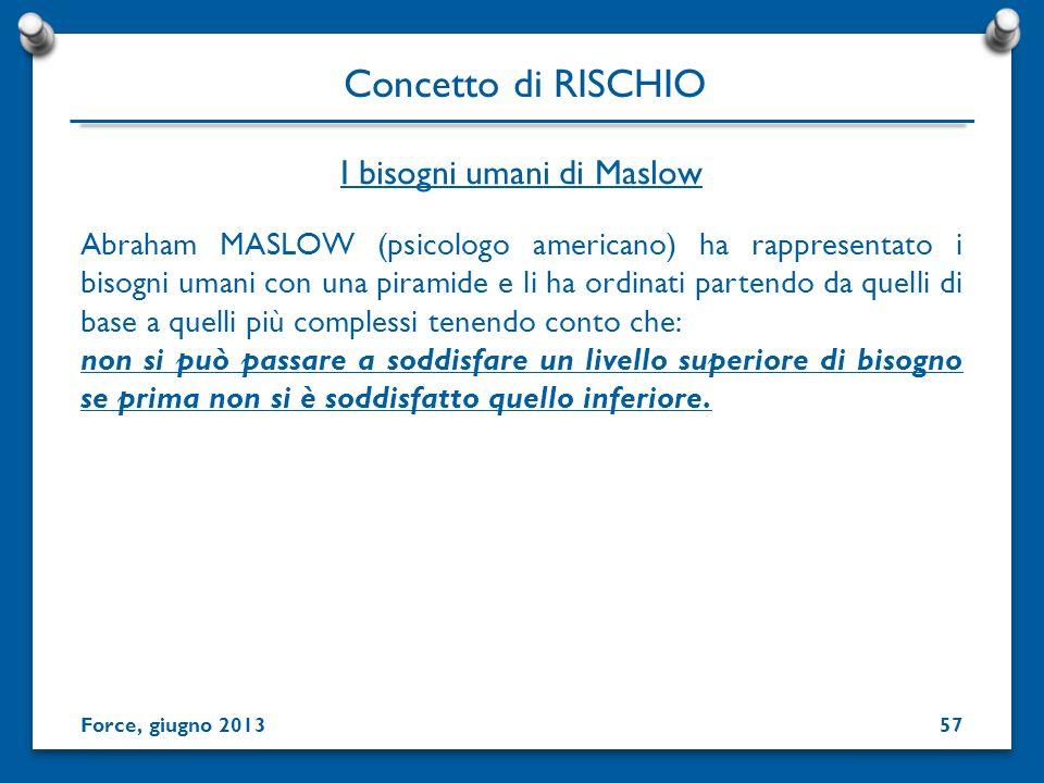 I bisogni umani di Maslow