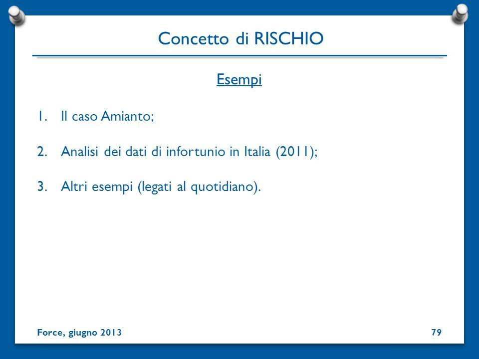 Concetto di RISCHIO Esempi Il caso Amianto;