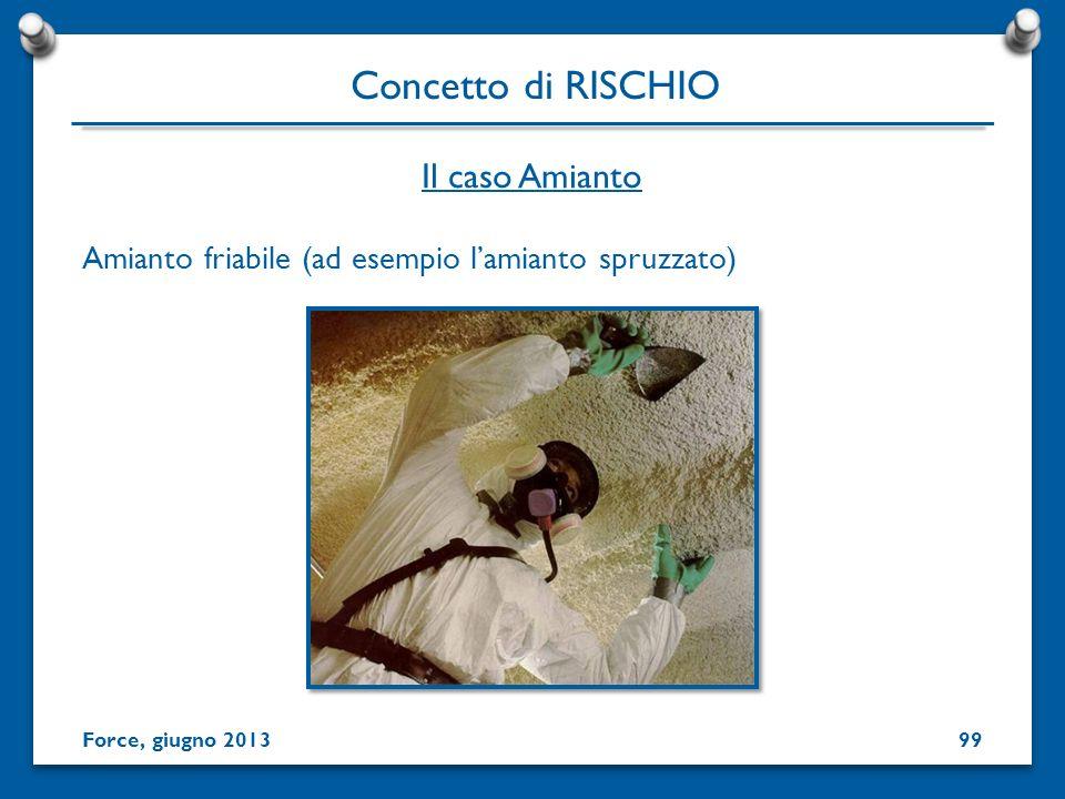 Concetto di RISCHIO Il caso Amianto