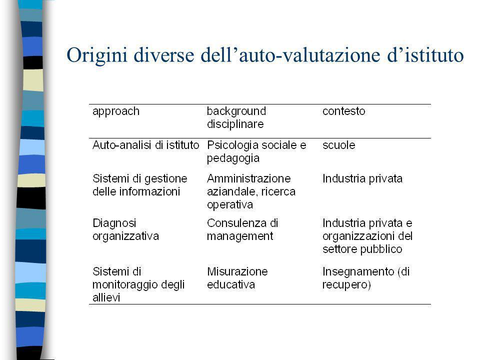 Origini diverse dell'auto-valutazione d'istituto