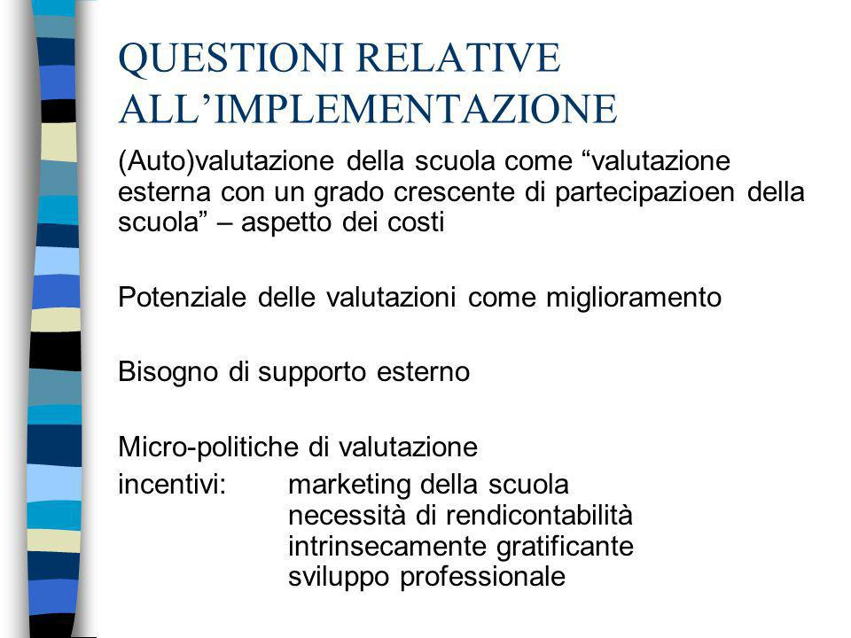 QUESTIONI RELATIVE ALL'IMPLEMENTAZIONE