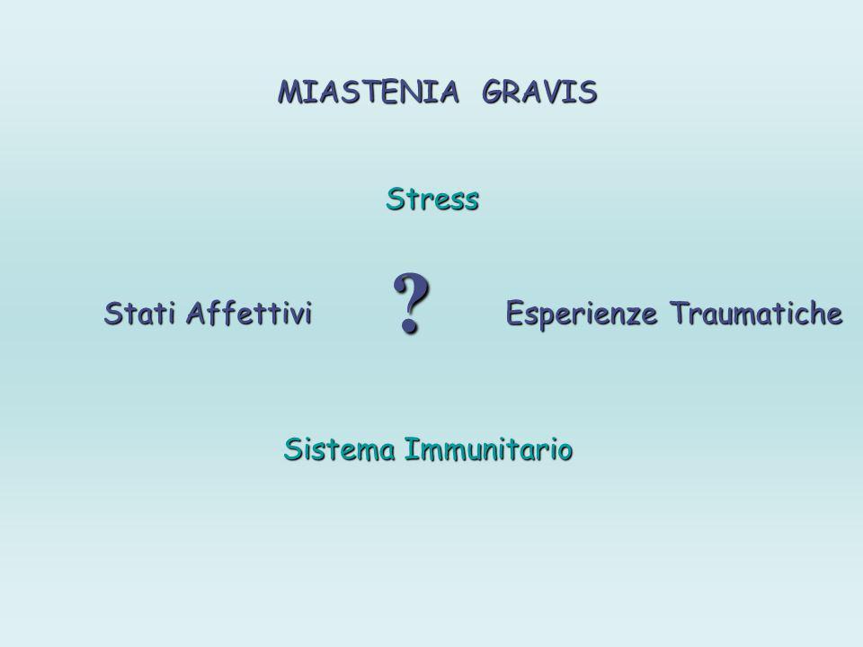 MIASTENIA GRAVIS Stress Stati Affettivi Esperienze Traumatiche