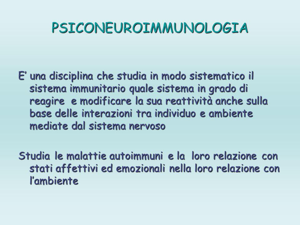 PSICONEUROIMMUNOLOGIA