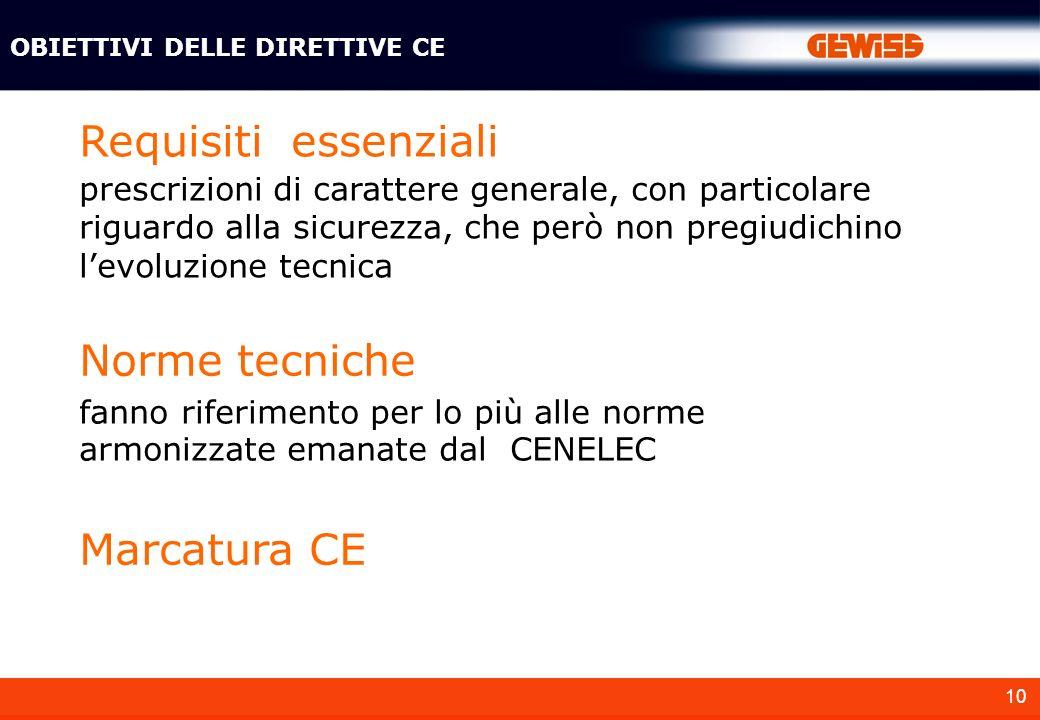 Requisiti essenziali Norme tecniche Marcatura CE