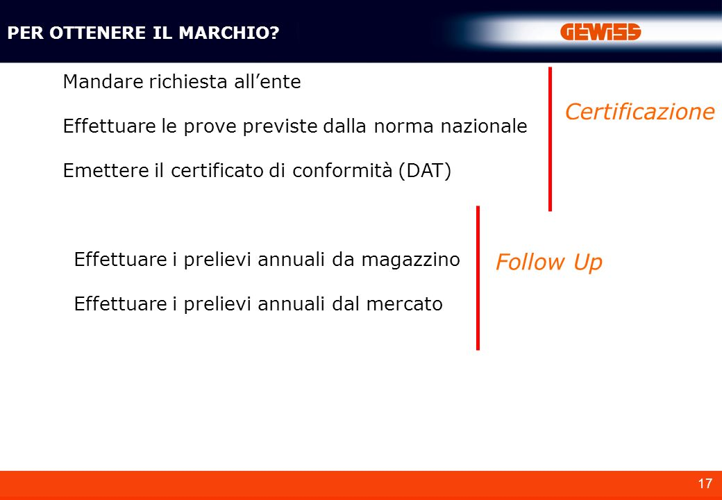 Certificazione Follow Up Mandare richiesta all'ente