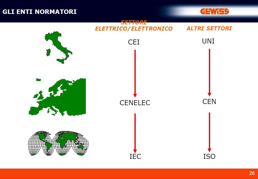 SETTORE ELETTRICO/ELETTRONICO