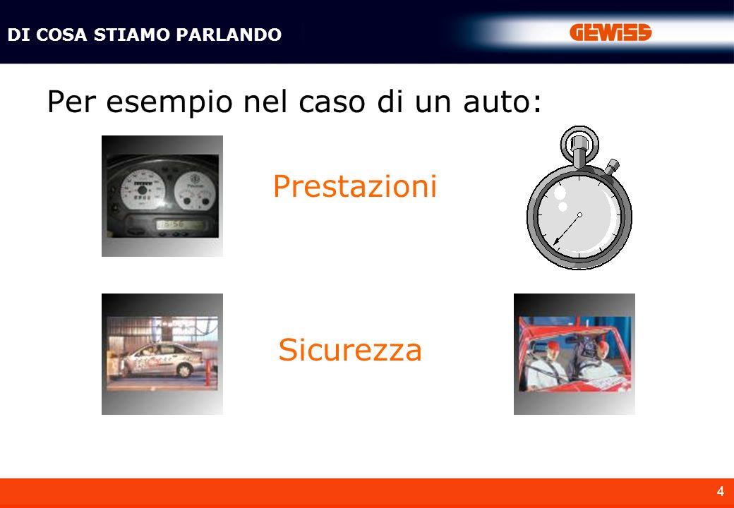 Prestazioni Sicurezza Per esempio nel caso di un auto: