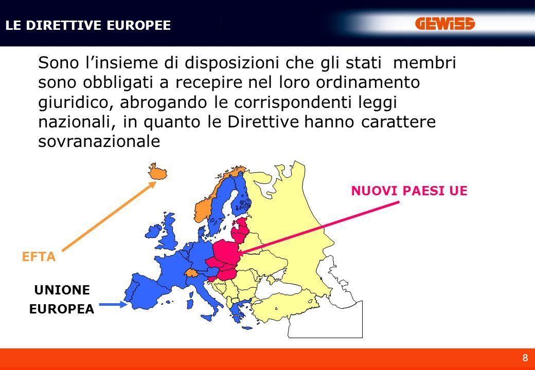 LE DIRETTIVE EUROPEE