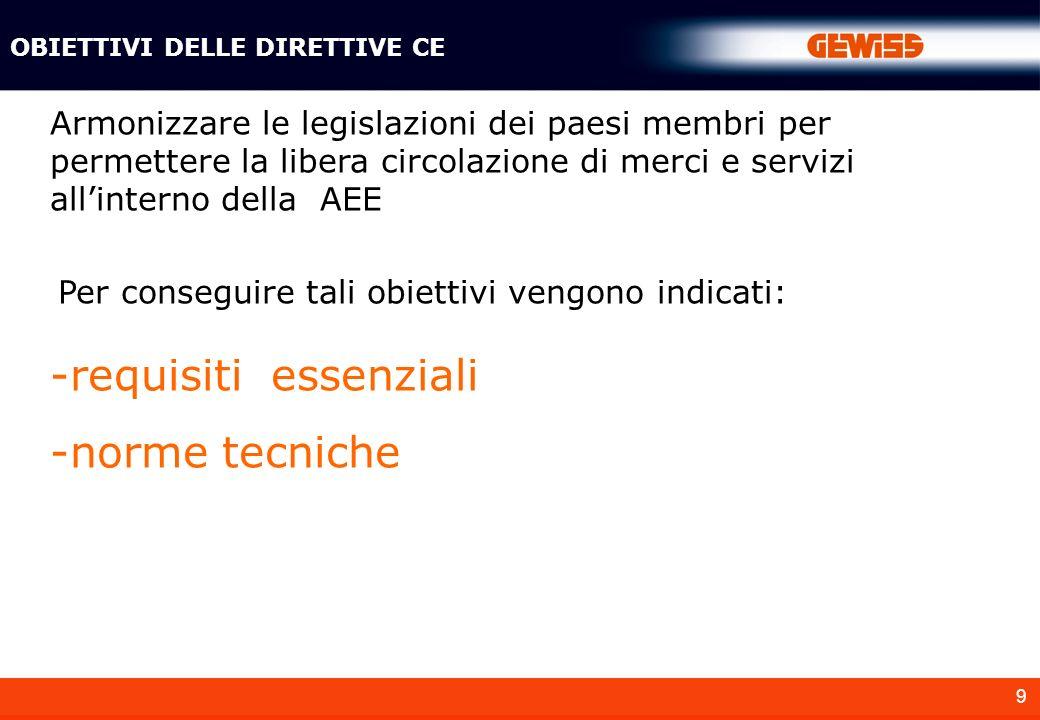 -requisiti essenziali -norme tecniche