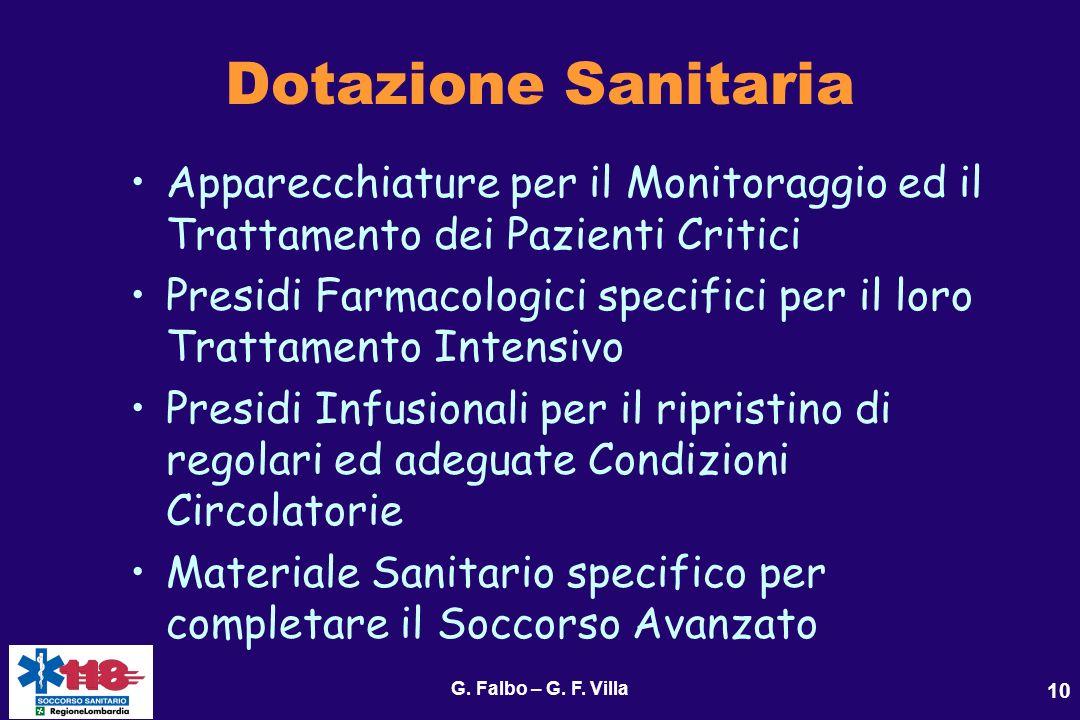 Dotazione Sanitaria Apparecchiature per il Monitoraggio ed il Trattamento dei Pazienti Critici.