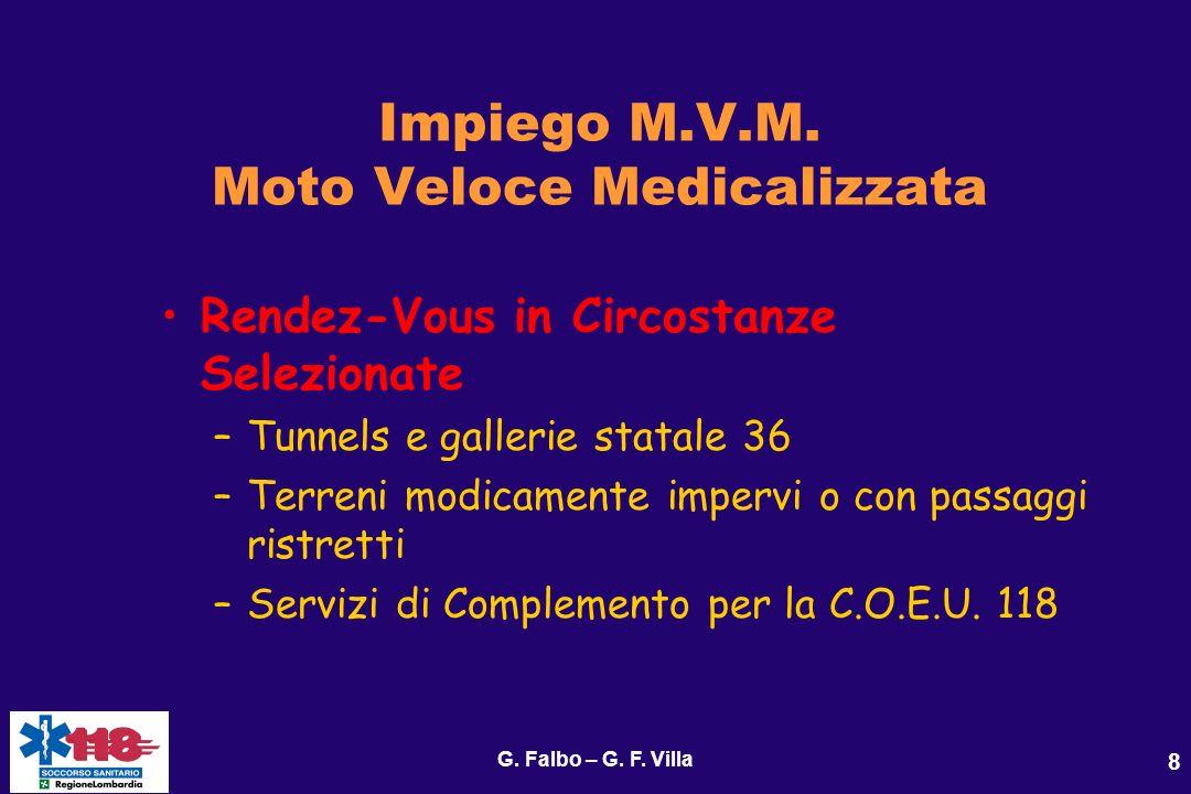 Impiego M.V.M. Moto Veloce Medicalizzata