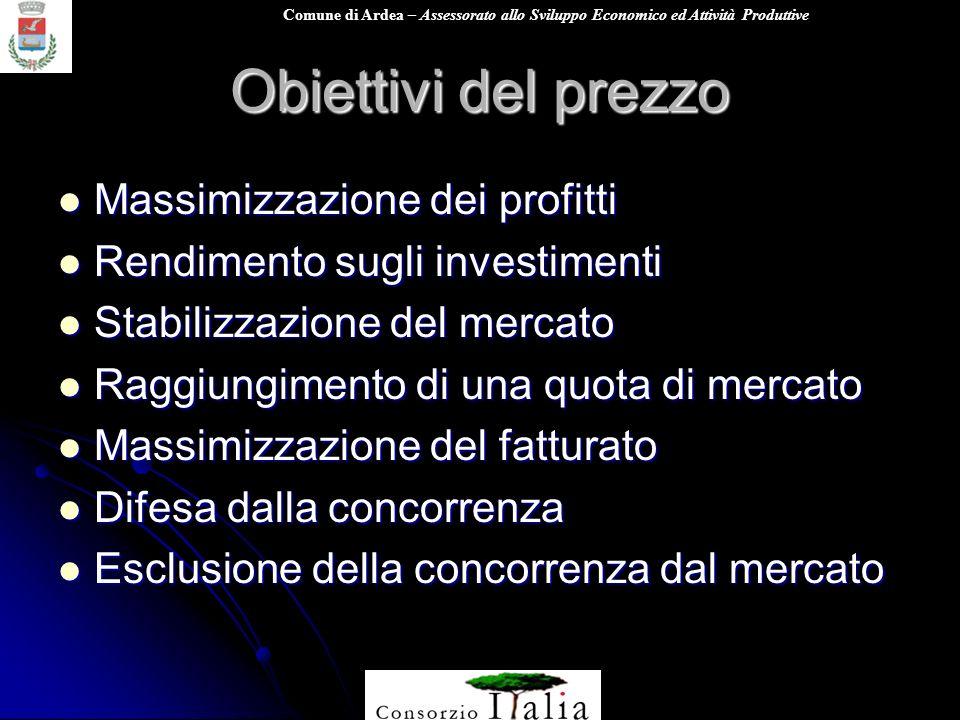 Obiettivi del prezzo Massimizzazione dei profitti