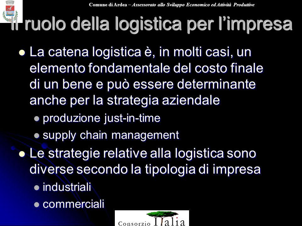 Il ruolo della logistica per l'impresa