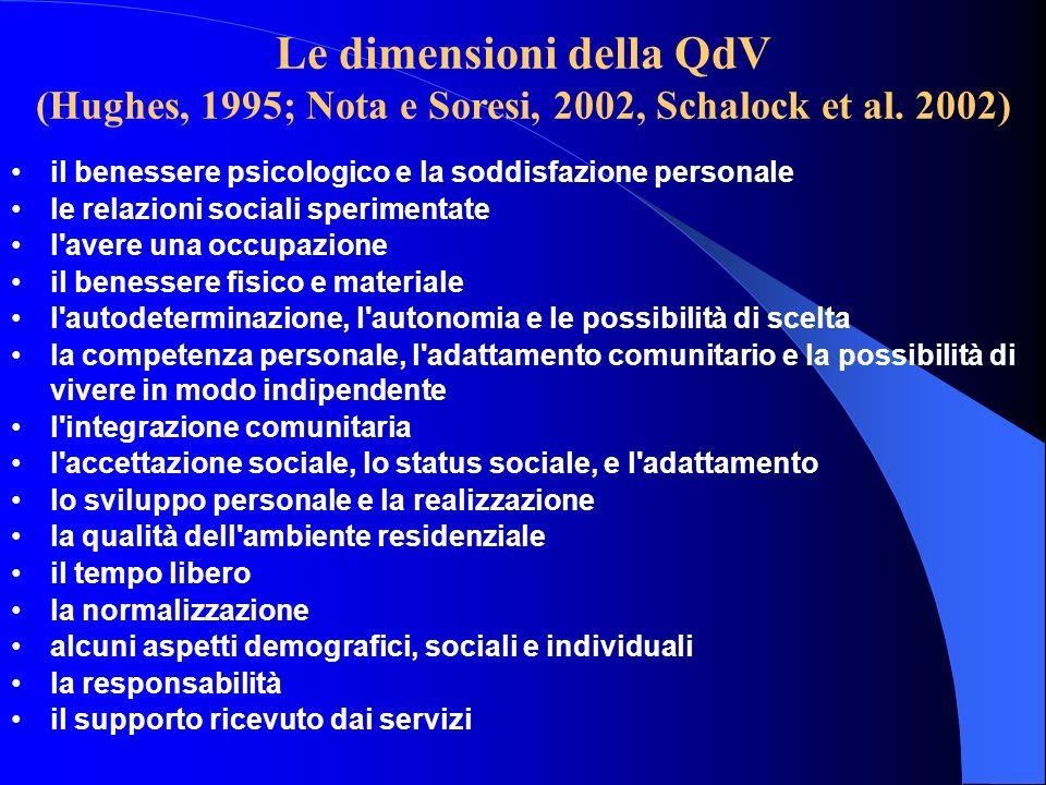 Le dimensioni della QdV