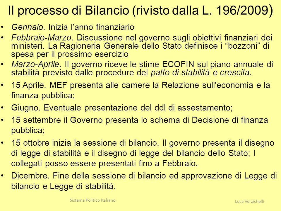 Il processo di Bilancio (rivisto dalla L. 196/2009)