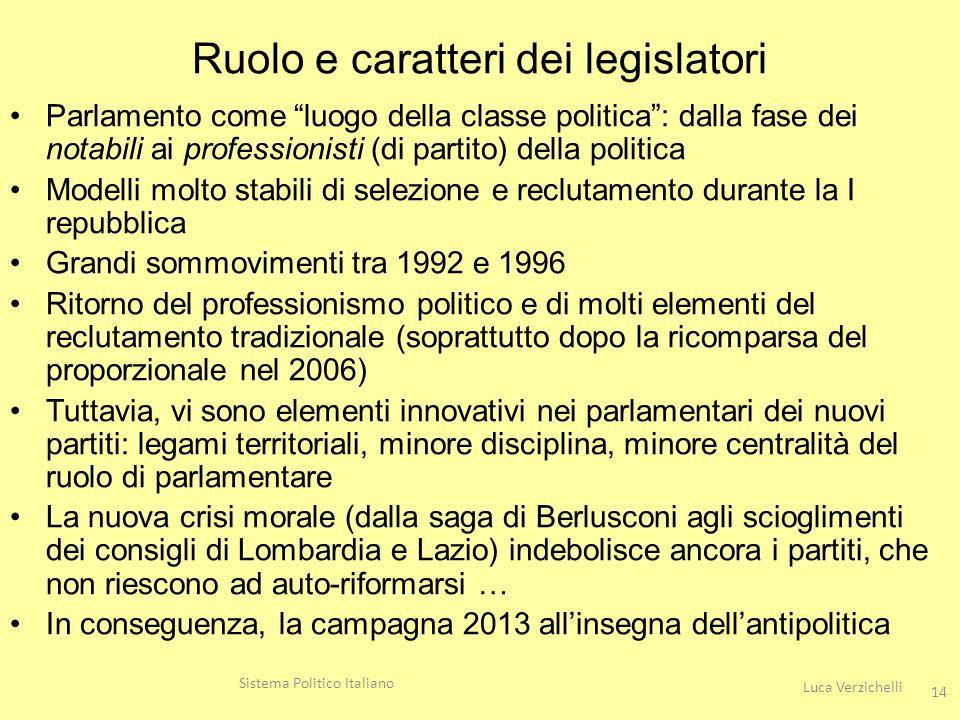 Ruolo e caratteri dei legislatori