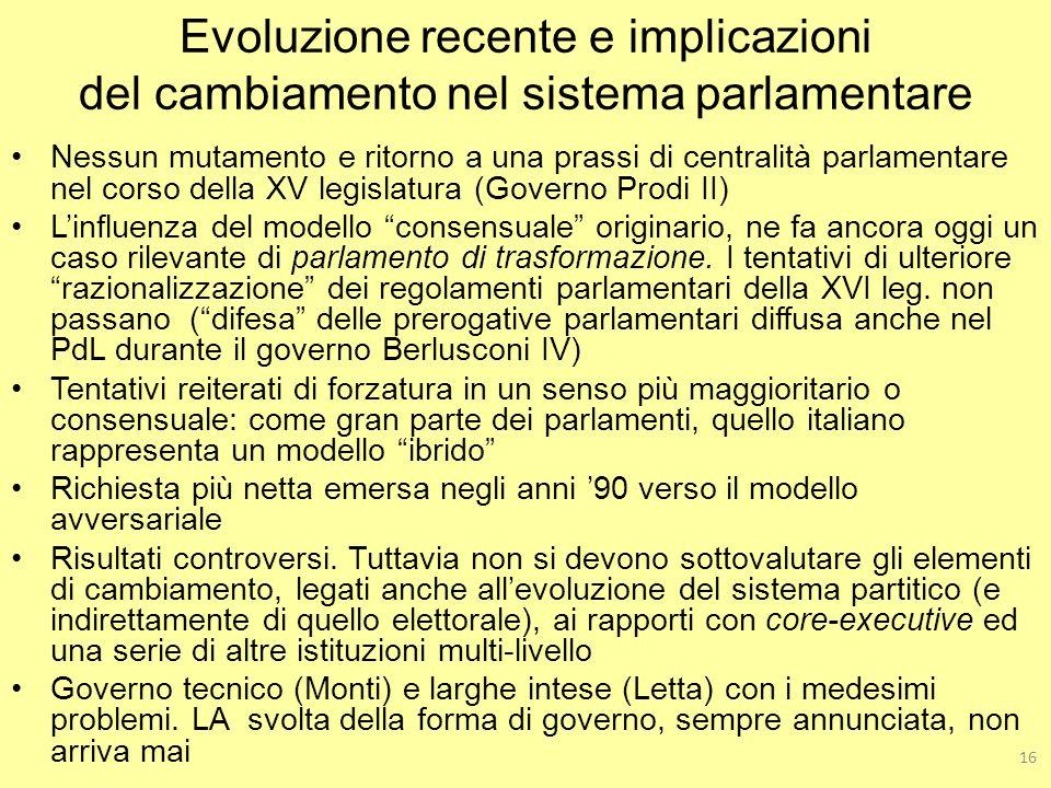 Evoluzione recente e implicazioni del cambiamento nel sistema parlamentare
