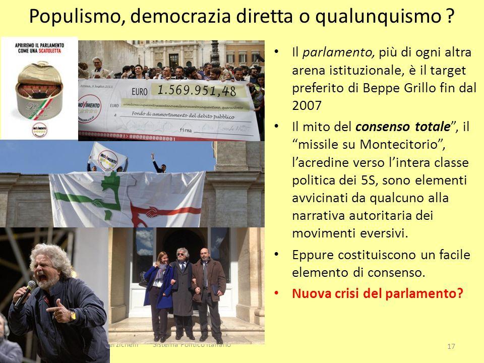 Parlamento e parlamentarismo tra prima e seconda for Diretta da montecitorio