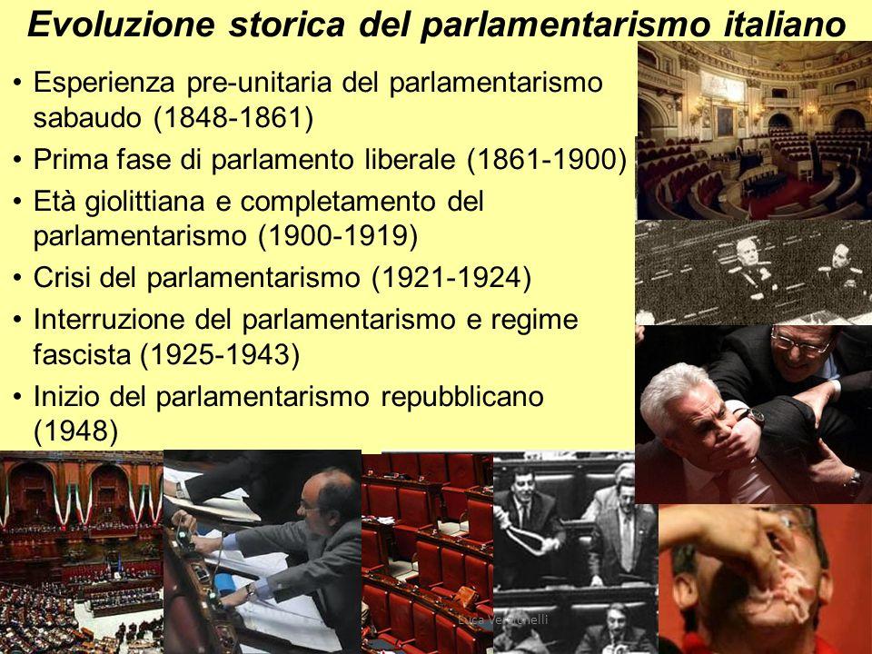 Evoluzione storica del parlamentarismo italiano