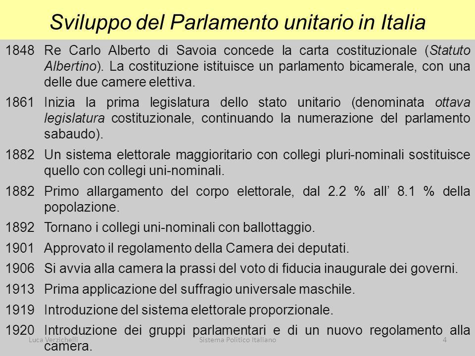 Sviluppo del Parlamento unitario in Italia