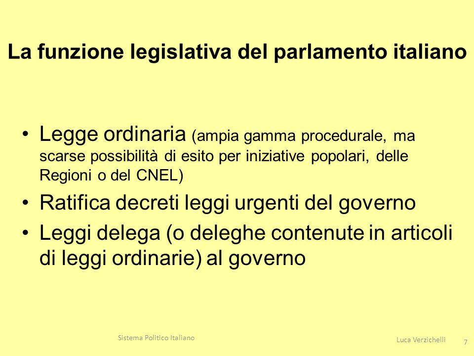 Parlamento e parlamentarismo tra prima e seconda for Parlamento italiano schema