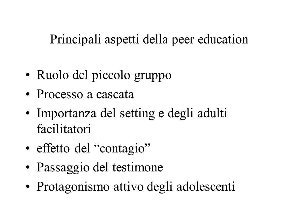 Principali aspetti della peer education