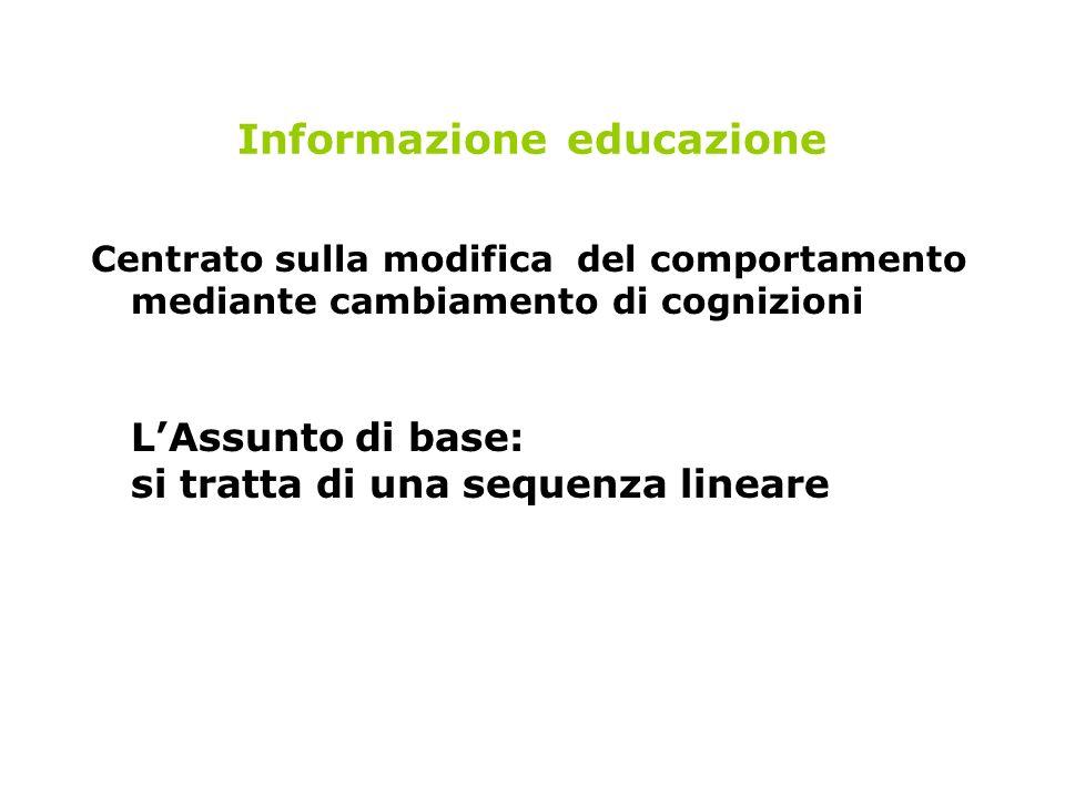 Informazione educazione