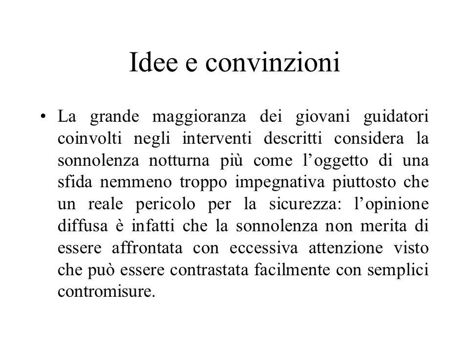Idee e convinzioni