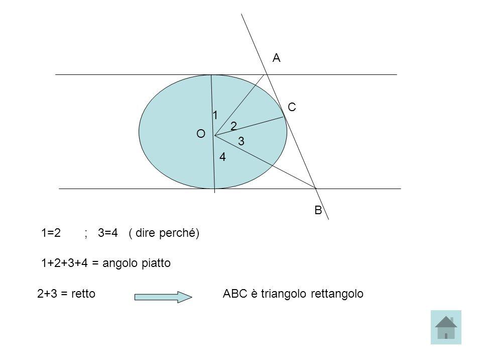 A C. 1. 2. O. 3. 4. B. 1=2 ; 3=4 ( dire perché) 1+2+3+4 = angolo piatto. 2+3 = retto.