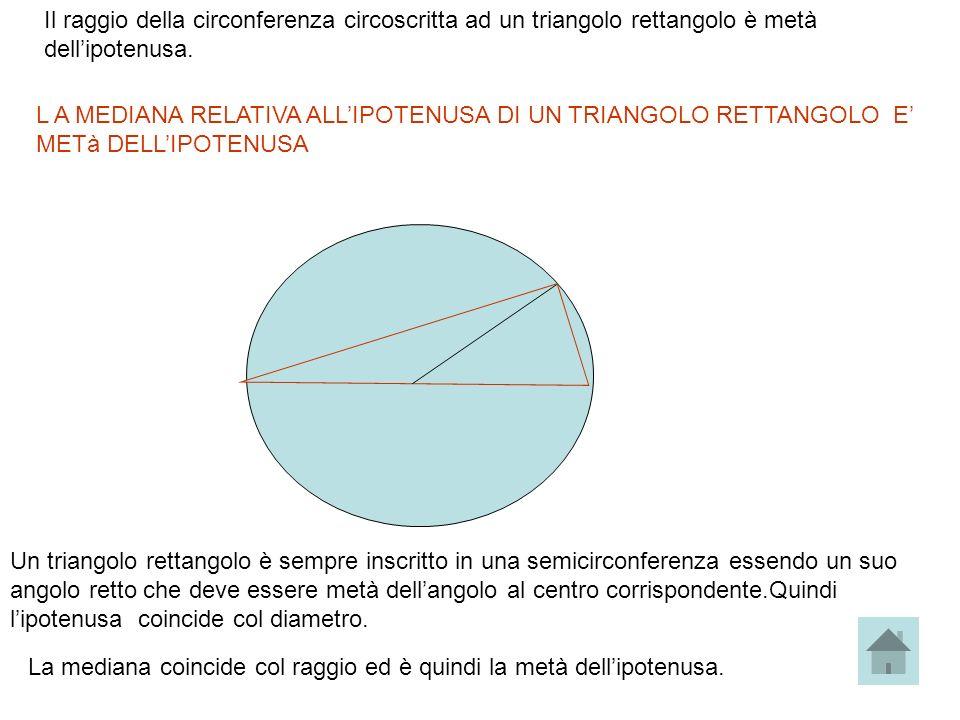 Il raggio della circonferenza circoscritta ad un triangolo rettangolo è metà dell'ipotenusa.