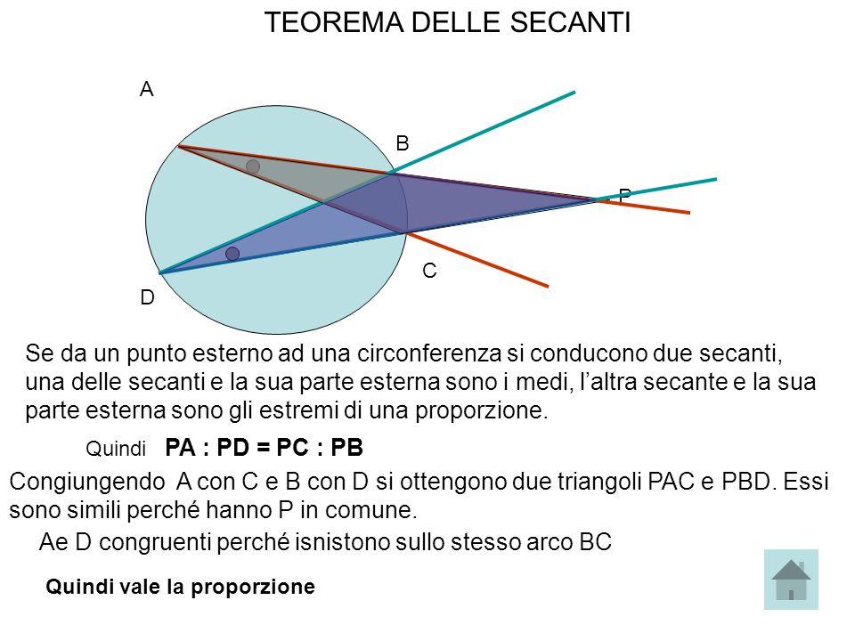 TEOREMA DELLE SECANTI A. B. P. C. D.