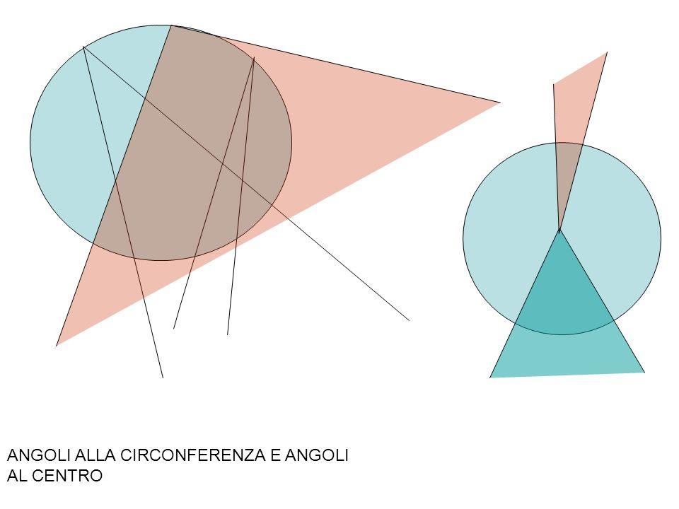 ANGOLI ALLA CIRCONFERENZA E ANGOLI AL CENTRO