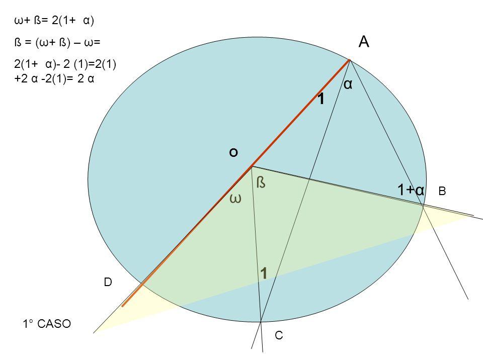 A α 1 ß 1+α ω 1 ω+ ß= 2(1+ α) ß = (ω+ ß) – ω=