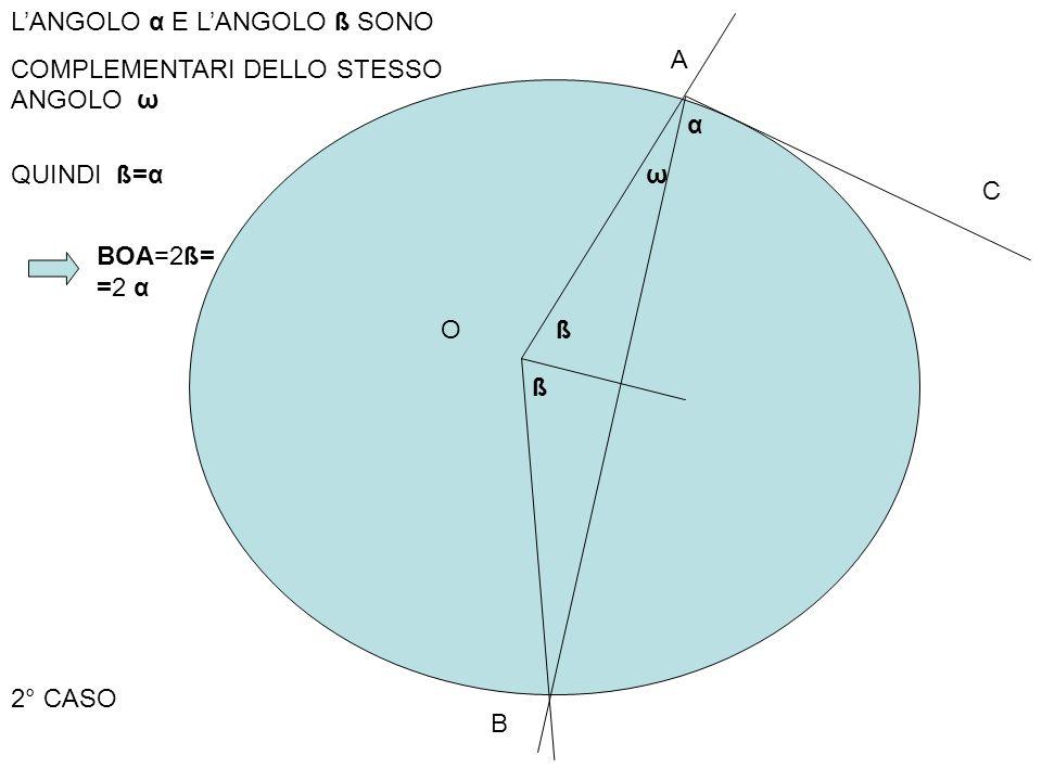 L'ANGOLO α E L'ANGOLO ß SONO