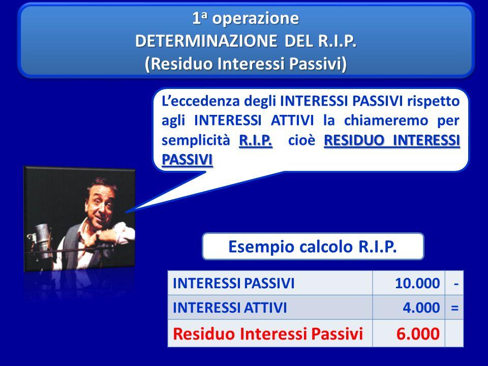 DETERMINAZIONE DEL R.I.P. (Residuo Interessi Passivi)