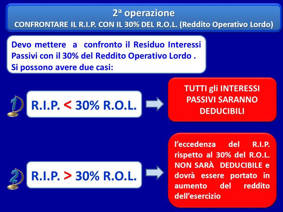 R.I.P. < 30% R.O.L. R.I.P. > 30% R.O.L.