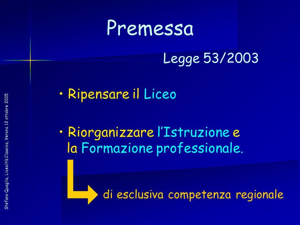 Premessa Legge 53/2003 Ripensare il Liceo Riorganizzare l'Istruzione e