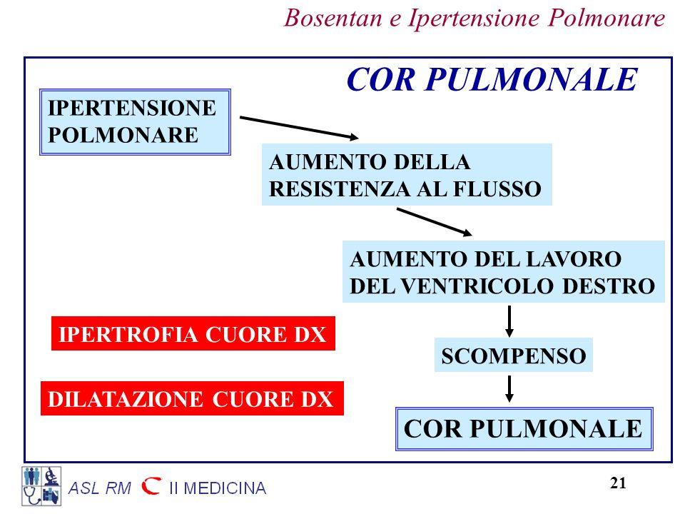 COR PULMONALE COR PULMONALE IPERTENSIONE POLMONARE AUMENTO DELLA