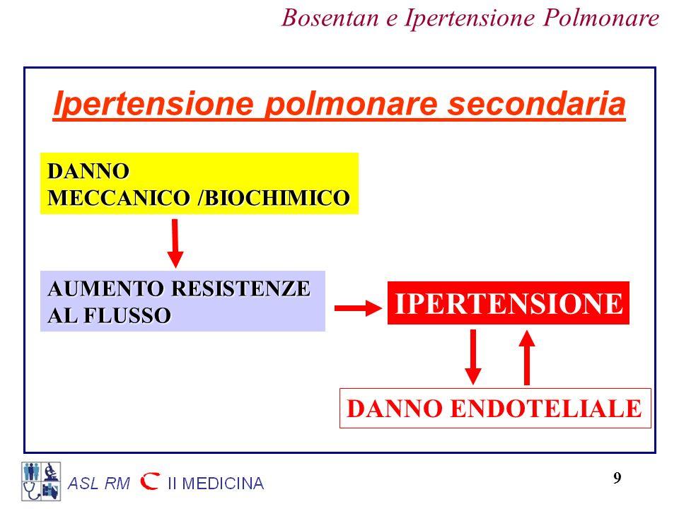 Ipertensione polmonare secondaria