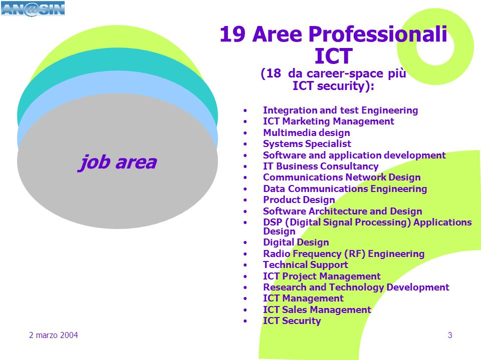 19 Aree Professionali ICT (18 da career-space più ICT security):