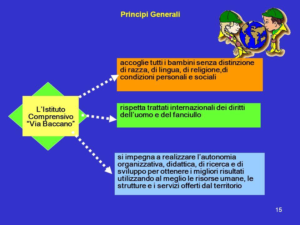 L'Istituto Comprensivo Via Baccano