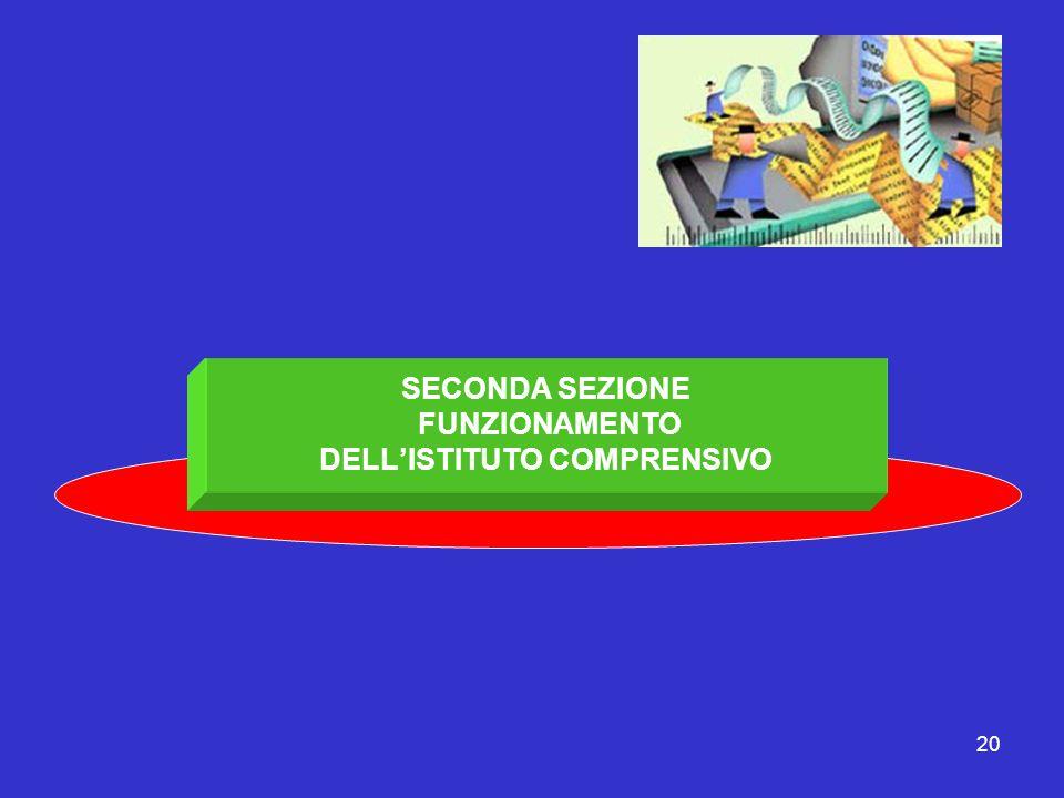 SECONDA SEZIONE FUNZIONAMENTO DELL'ISTITUTO COMPRENSIVO