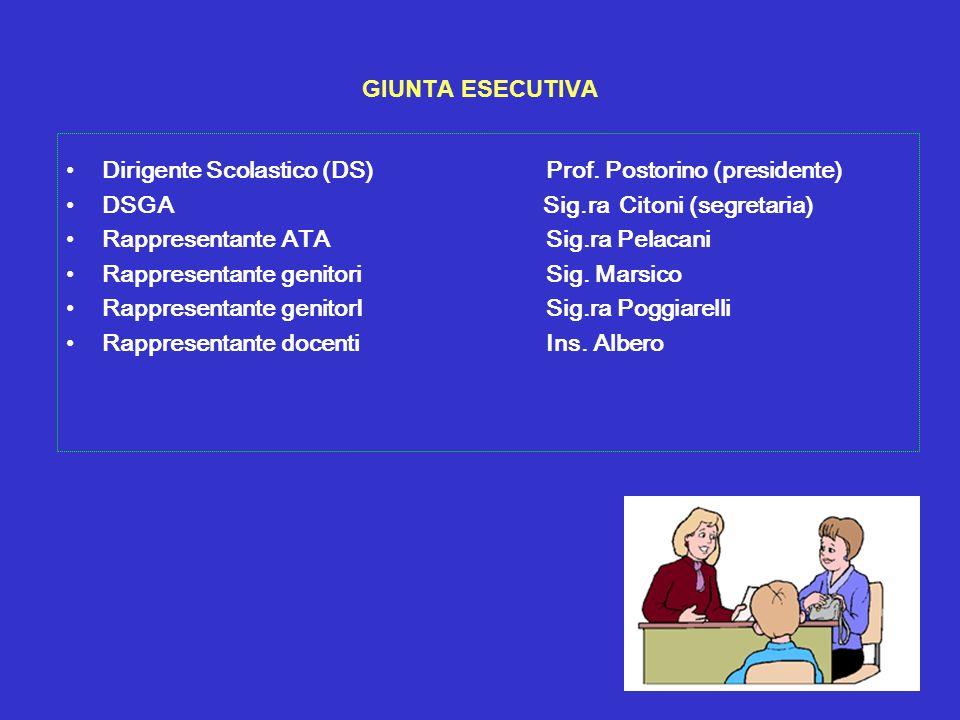 Dirigente Scolastico (DS) Prof. Postorino (presidente)
