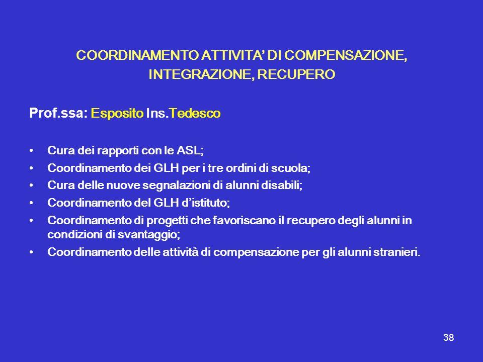 COORDINAMENTO ATTIVITA' DI COMPENSAZIONE, INTEGRAZIONE, RECUPERO