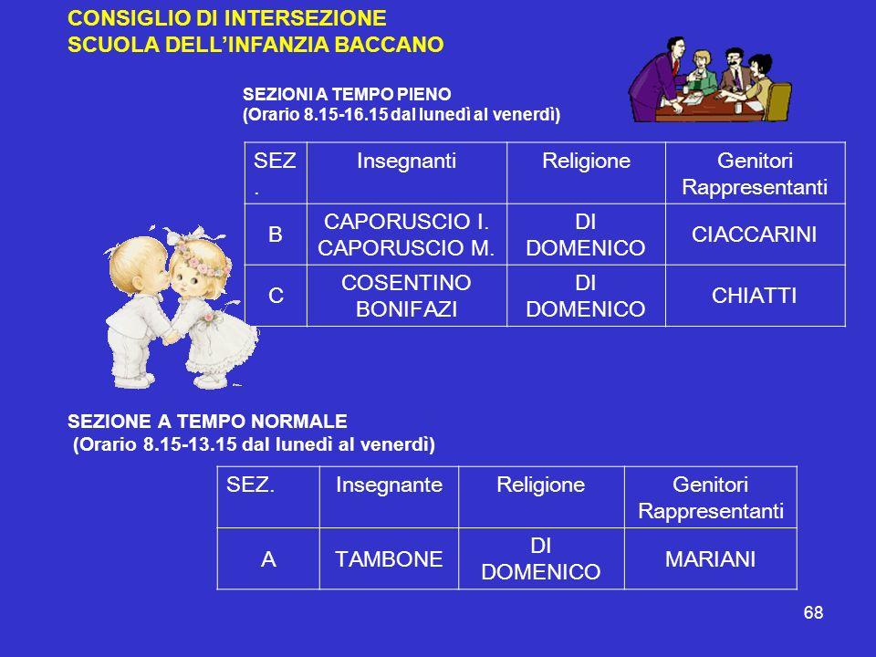 CONSIGLIO DI INTERSEZIONE SCUOLA DELL'INFANZIA BACCANO