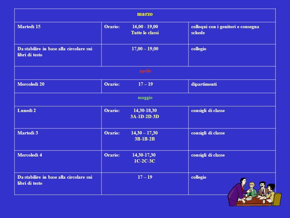 marzo a cura di: Ins. Laura Regis Martedì 15 Orario: 16,00 - 19,00